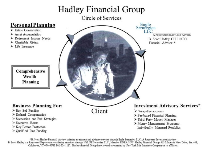 Circle of Services: : Hadley Financial Group